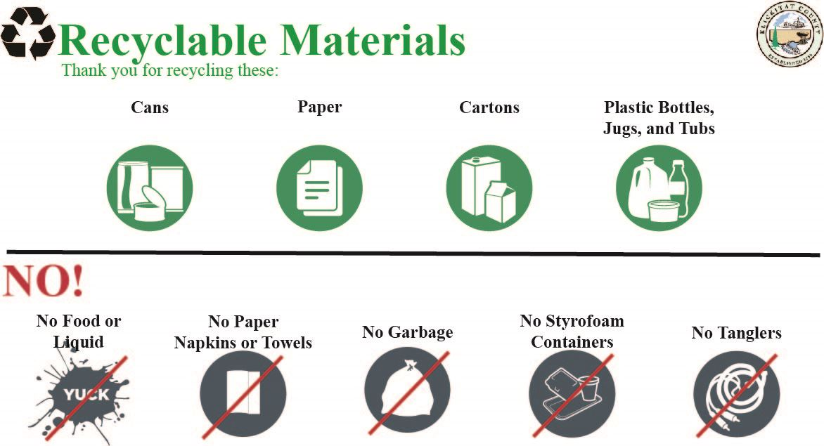 Recycle Materials