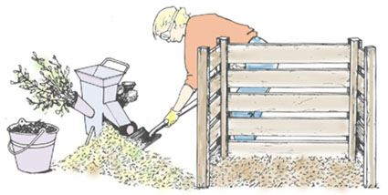 Clip art demonstrating constructing a compost pile.